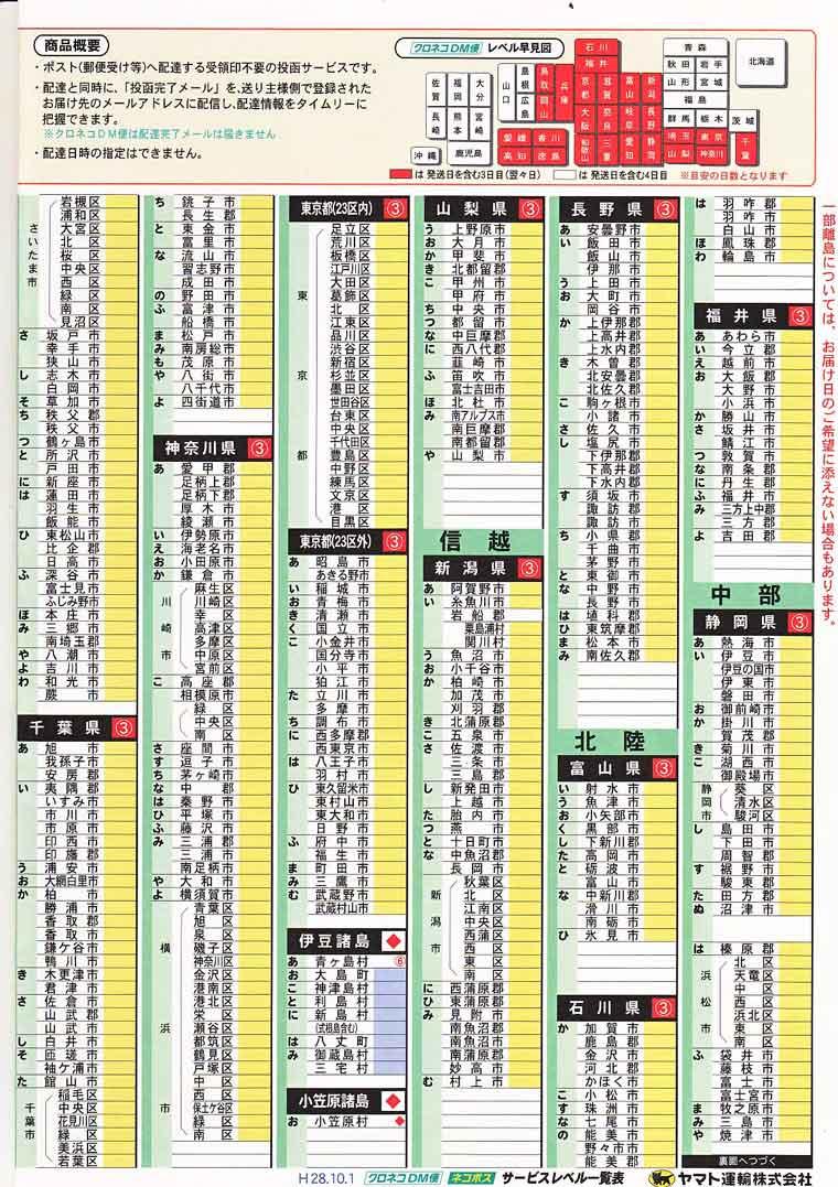 クロネコ 料金 表